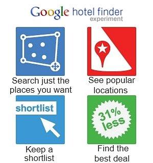 google-hotel-finder-
