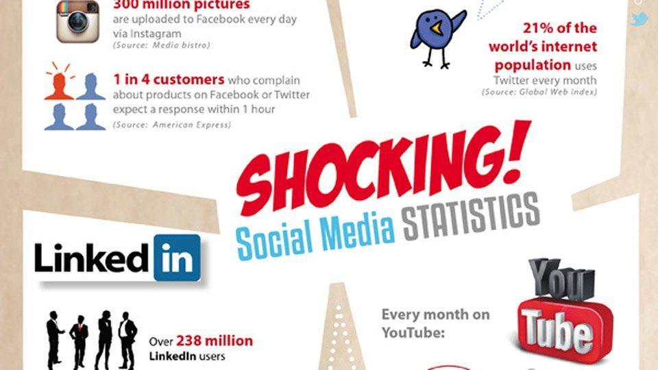 social-media-stat-2013_2b